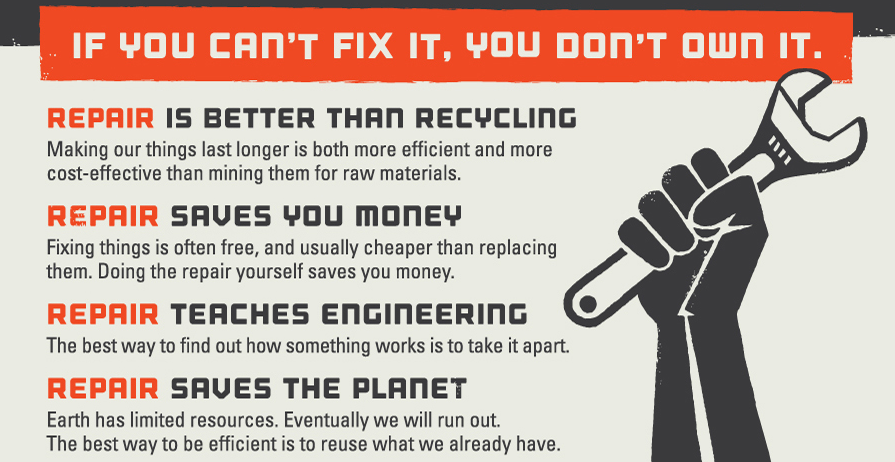 iFixit repair manifesto from https://www.ifixit.com/Manifesto