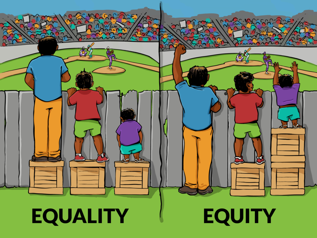 image explaining equity and equality by three people of different heights standing on equal sized crates looking over a fence.  The tallest person has the best view and the smallest can't see. This represents equality. Another picture shows the same three people on crates that take into consideration their size.  Their heads are at an equal level.  This represents equity.